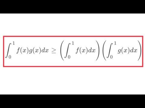 Chebyshev's Sum Inequality