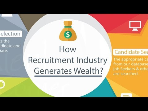 How Recruitment Industry Generates wealth?