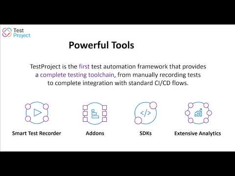 TestProject Introduction - Community Powered Test Automation