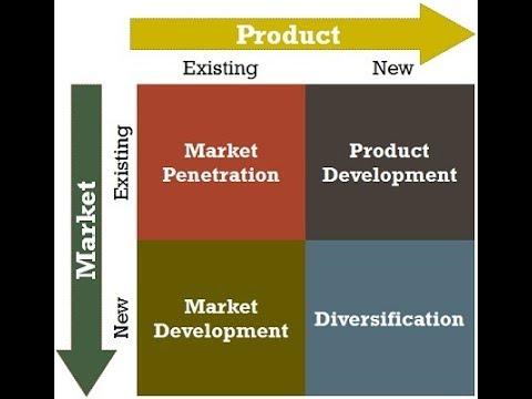 Market penetration strategy definition — photo 12