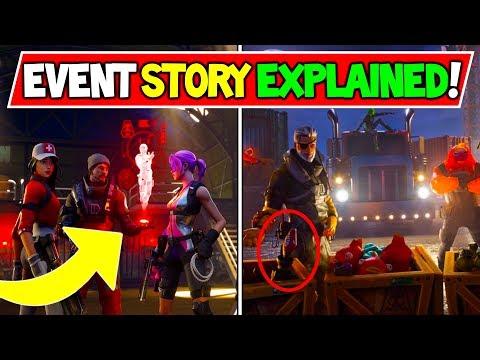 Fortnite CHAPTER 2 EVENT STORYLINE EXPLAINED! | Chapter 2 Storyline So Far...
