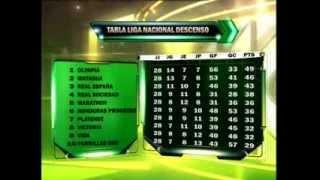 Video TVC Tiempo Extra - Resumen Jornada 10 Liga Nacional de Honduras download MP3, 3GP, MP4, WEBM, AVI, FLV Oktober 2018