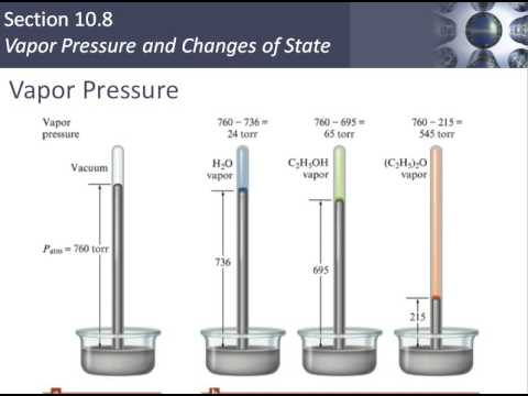 Vapor Pressure and Clausius Clapyeron