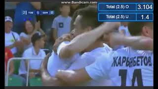 Tobol - Samtredia 2-0 All Goals