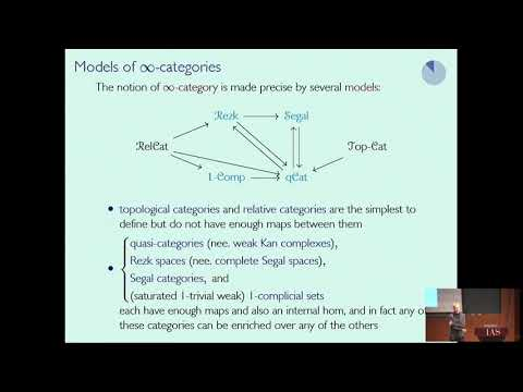The synthetic theory of ∞-categories vs the synthetic theory of ∞-categories - Emily Riehl