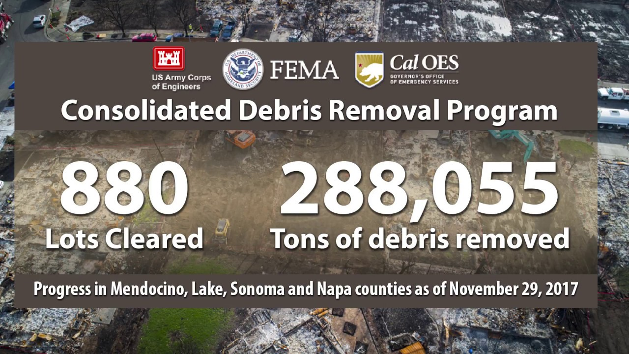 Quick Look: Revealing Numbers about California's Wildfire Recovery