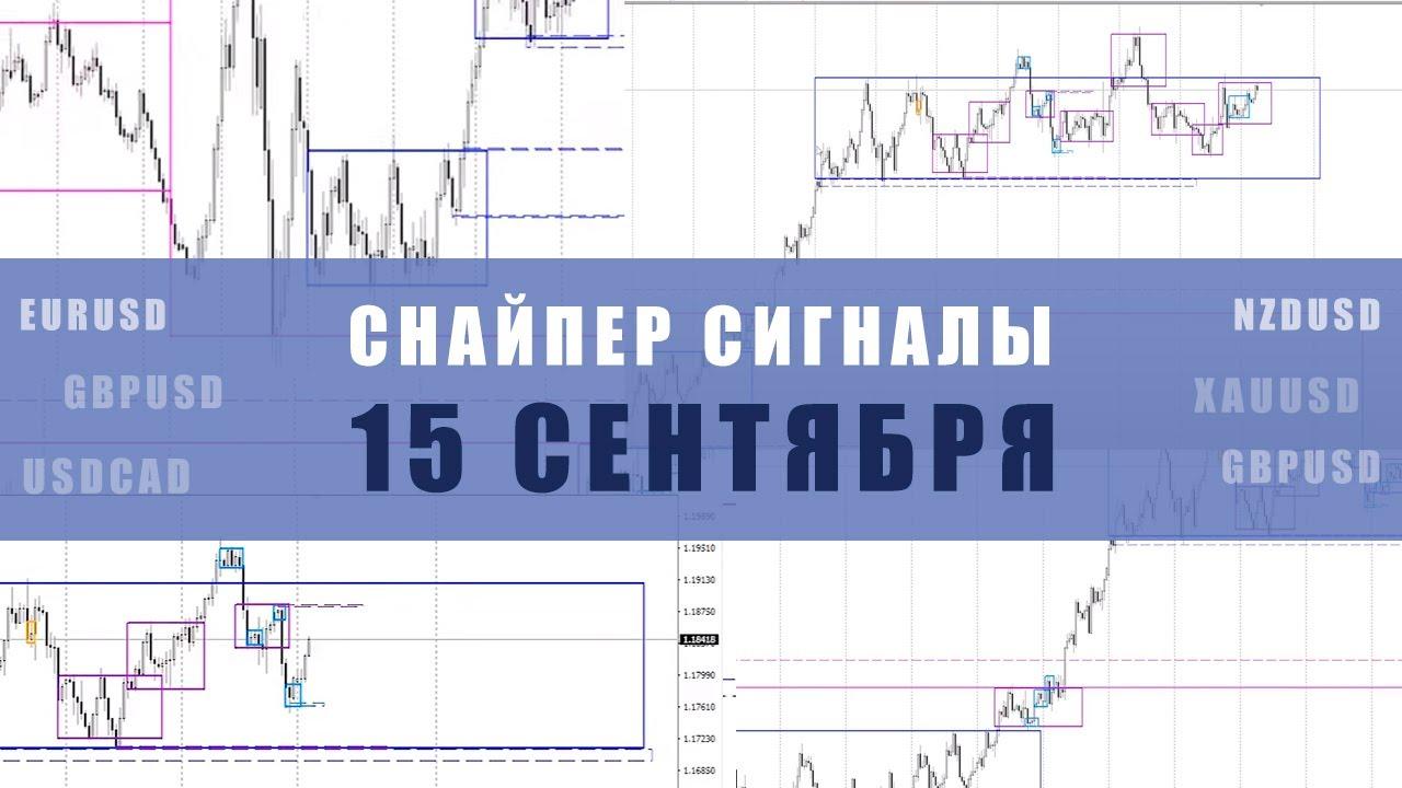 СИГНАЛЫ СНАЙПЕР НА 15 СЕНТЯБРЯ   Трейдер Антон Ганн