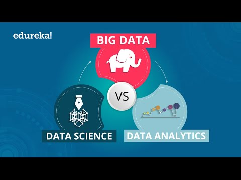 Big Data Vs Data Science Vs Data Analytics | Demystifying The Difference | Edureka