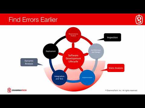 Static Analysis for Automotive Webinar | Looking Beyond MISRA
