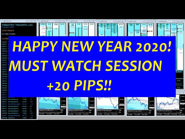 Happy New Year!  First Trade Room Session of 2020 – 3 Trend Trades +20 pips forex trading software