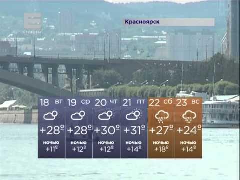 Прогноз погоды Рязань -