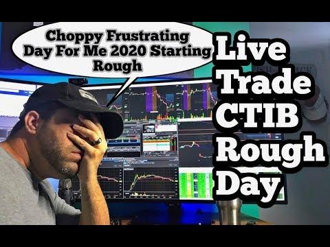 Day Trading Recap Live Trade CTIB