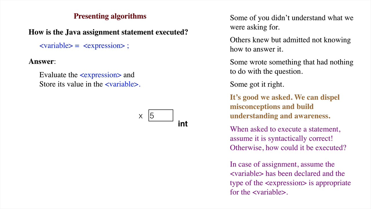 ALG01  Executing the assignment statement