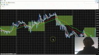 Day trading London Open Strategy That Works