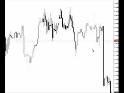Learn forex trading and how to trade the FOMC minutes and make over 100 pips