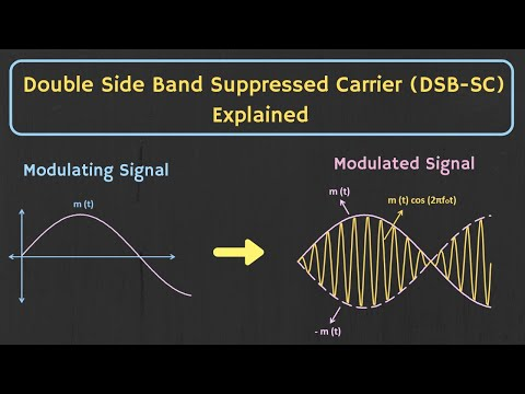 Introduction to Amplitude Modulation | Double Side Band Suppressed (DSB-SC) Carrier Explained