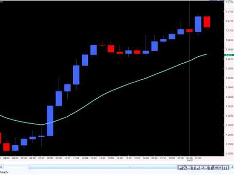 Chris Capre: MONTHLY WEBINAR - Part I: Forex Price Action Trading - Patterns, Setups & Quantitat...