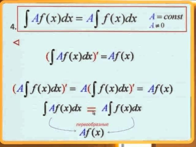 Лекция 1: Понятие первообразной. Неопределенный интеграл. Свойства неопределенного интеграла.