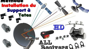 How to use a 4 way mulitple lnb holder aka videos - Comment regler une parabole ...