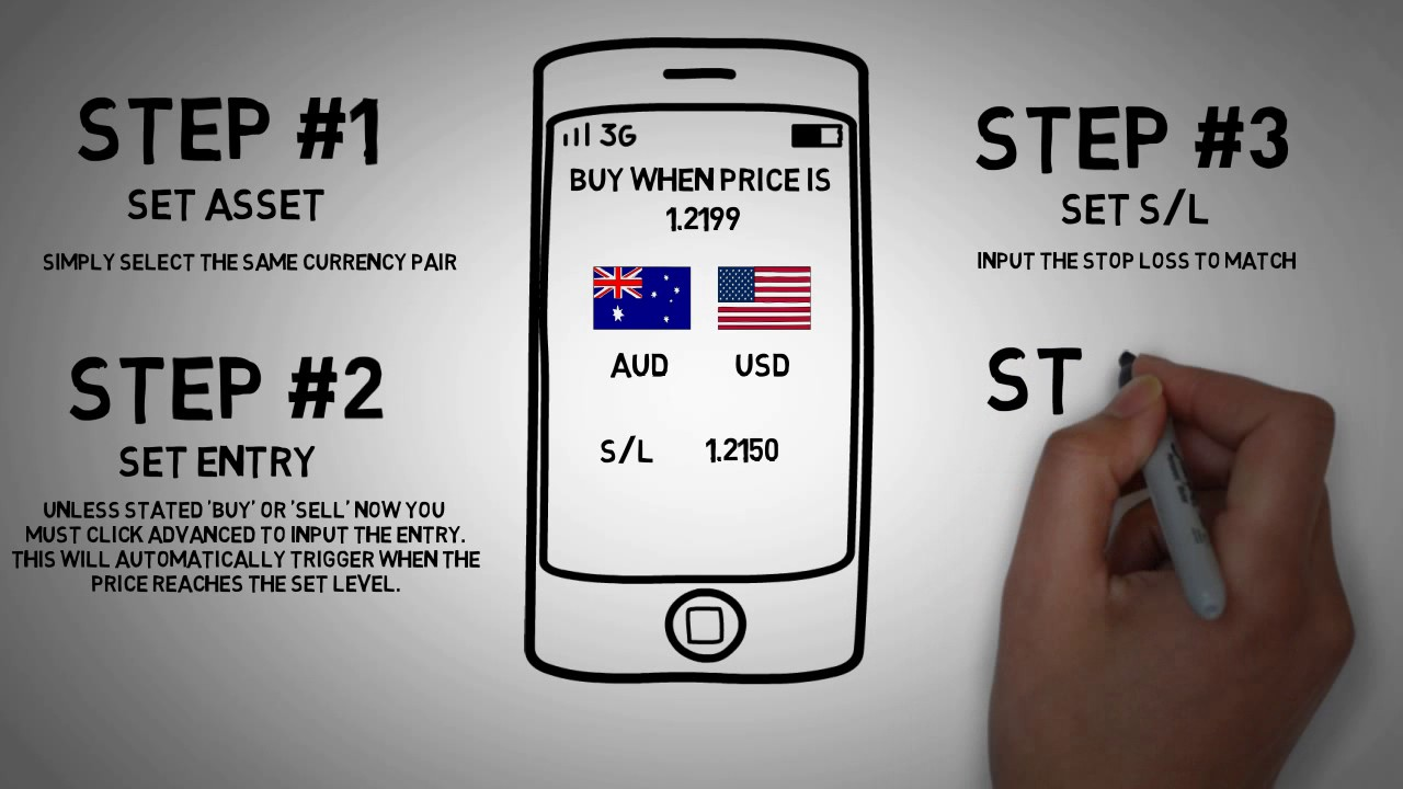 How To Use Forex Signals Trade Tigerfx Free