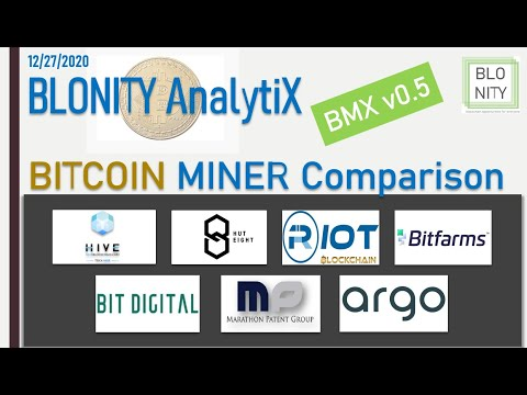 BLONITY AnalytiX II Big Bitcoin Miner Comparison with midterm Stock Price Target! #5