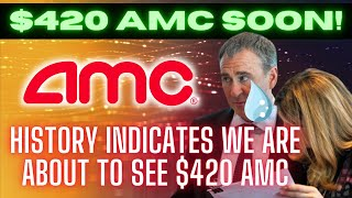 Why history indicates that $420 AMC share price is around the corner! AMC Short Squeeze