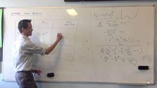 Reverse Chain Rule for Polynomials: General Rules