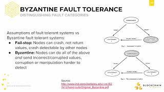 [CS198.2x Week 1] Byzantine Fault Tolerance
