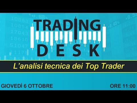 Trading Desk - L'analisi tecnica dei Top Trader - 6 ottobre 2016