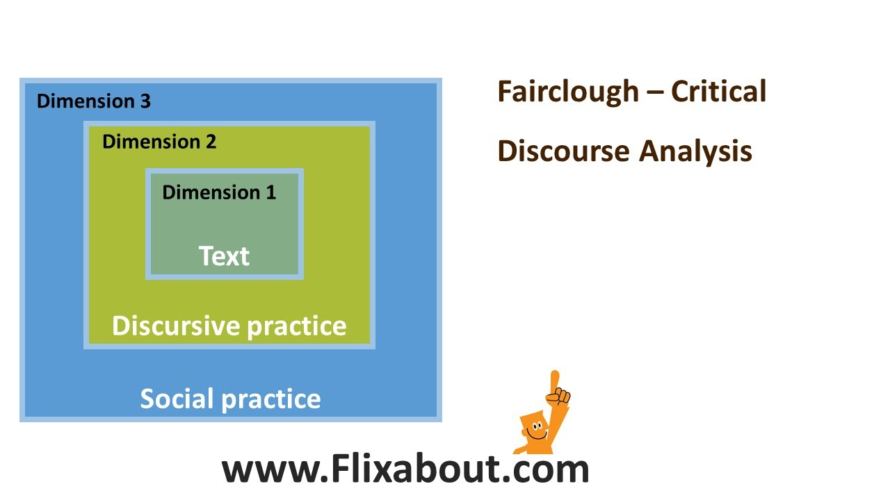 Fairclough Language And Power Pdf