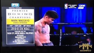 Full Fight| Mark Magsayo Vs  Pablo Cruz April 10, 2021