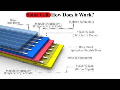 Solar Cell, How Does it Work?