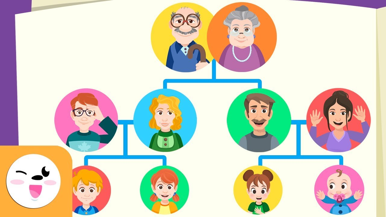 Vocabulary About Family For Children Family Tree For Kids Youtube