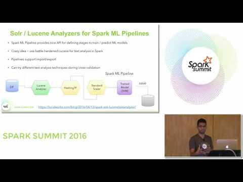 Solr As A SparkSQL DataSource