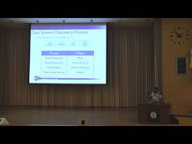 Image from R0 DAY03-K2 Andy Terrel (PyCon APAC 2015)