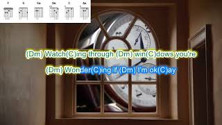 Time after Time instrumental backing track play along with scrolling guitar chords and lyrics
