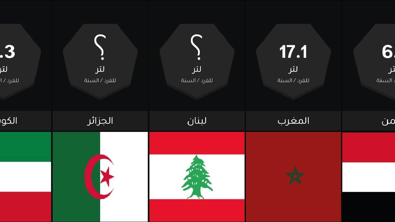 تعرف على حجم استهلاك الخمور في الدول العربية   أكثر الدول العربية استهلاكاً للكحول