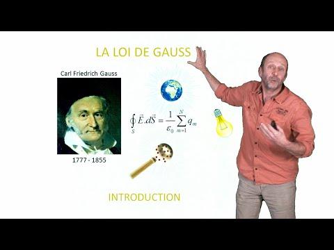 La Loi De Gauss: Introduction