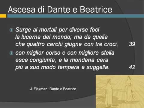 Dante Paradiso Canto I, vv  34-84