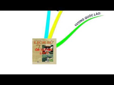 ÔN TẬP HK 1  LỊCH SỬ LỚP 7 THEO SƠ ĐỒ TƯ DUY MUSIC