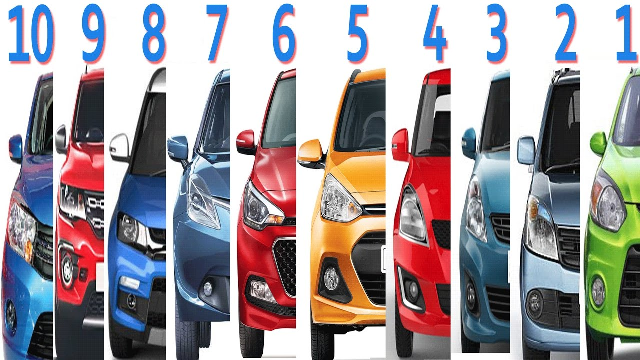 Best value or Budget cars in India Most selling car Best car under
