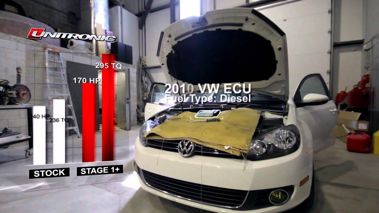 VW Golf TDI Stage 1 Engine Software Testimonial - by Unitronic