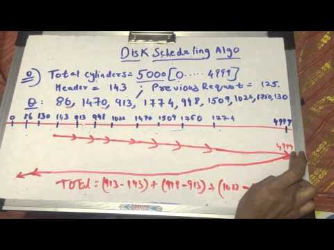 Disk scheduling algorithm  in operating systems(Part 2/3)