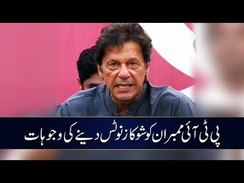 CapitalTV : Reasons Behind Show Cause notice