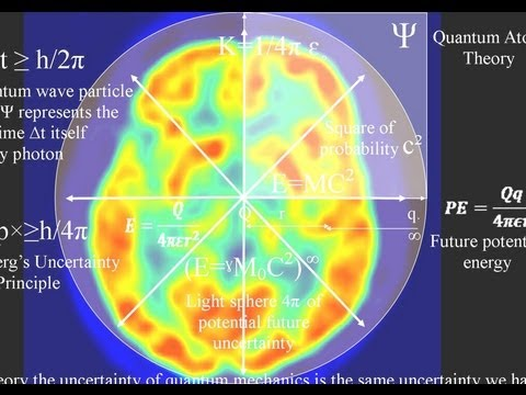 The Brain's Electrical Potential and the conscious perception of Time
