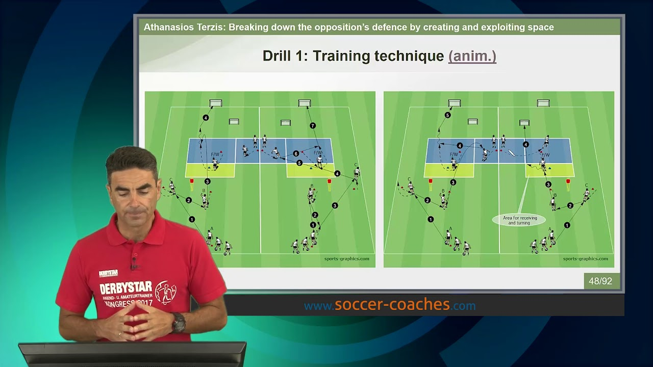 Creating and exploiting space with the 3-5-2 formation (Antonio Conte study)