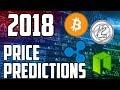 Predictive Platforms For Bitcoin Price Prediction