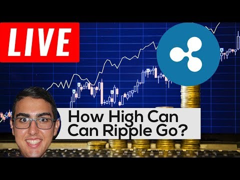 How High Can Ripple ($XRP) Go?
