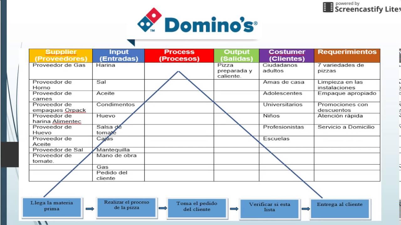 pizza business plan pdf