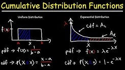 Cumulative Distribution Functions and Probability Density Functions